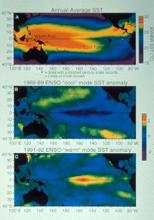 Satellite imagery of sea-surface temperatures